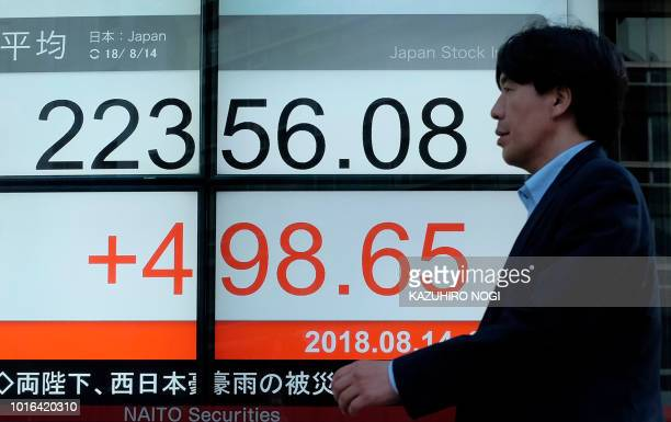 A pedestrian walks past a stock indicator showing share prices of the Tokyo Stock Exchange in Tokyo on August 14 2018 Tokyo's benchmark Nikkei index...
