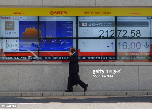 A pedestrian walks past a stock indicator showing share prices on the Tokyo Stock Exchange in Tokyo on April 3 2018 Tokyo stocks closed lower on...