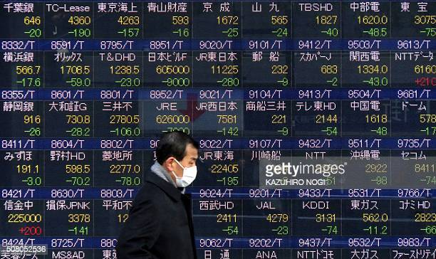 A pedestrian walks past a stock prices board showing numbers of the Tokyo Stock Exchange in Tokyo on February 3 2016 Tokyo stocks were down nearly...