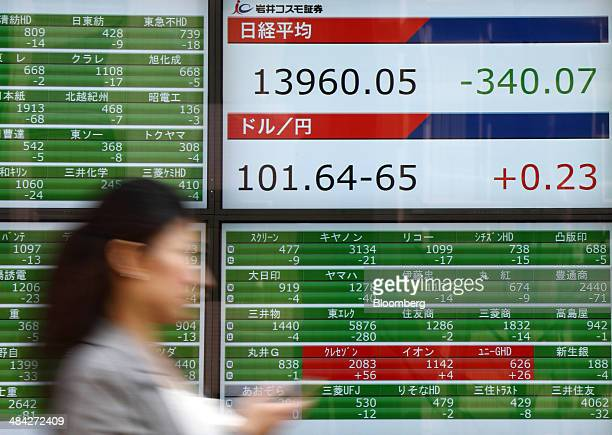 Pedestrian walks past an electronic stock board displaying the closing figure of the Nikkei 225 Stock Average, center top, and the exchange rate of...