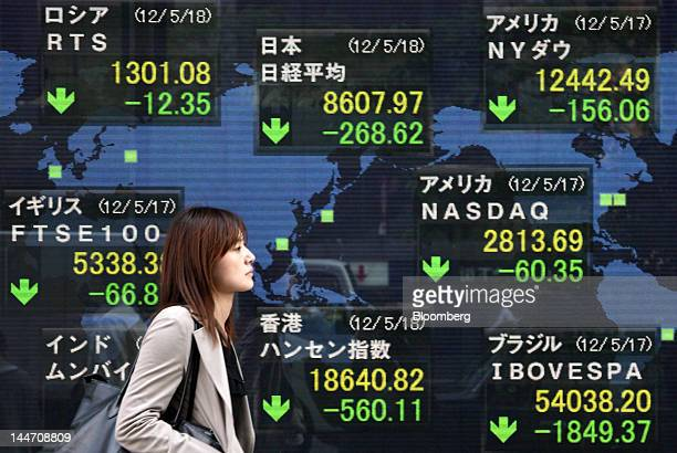 A pedestrian walks past an electronic stock board in Tokyo Japan on Friday May 18 2012 Japanese stocks fell with the Topix Index headed for the...