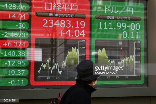 A pedestrian walks past electric quotation boards displaying the Nikkei 225 Index on the Tokyo Stock Exchange and the foreign exchange rate against...