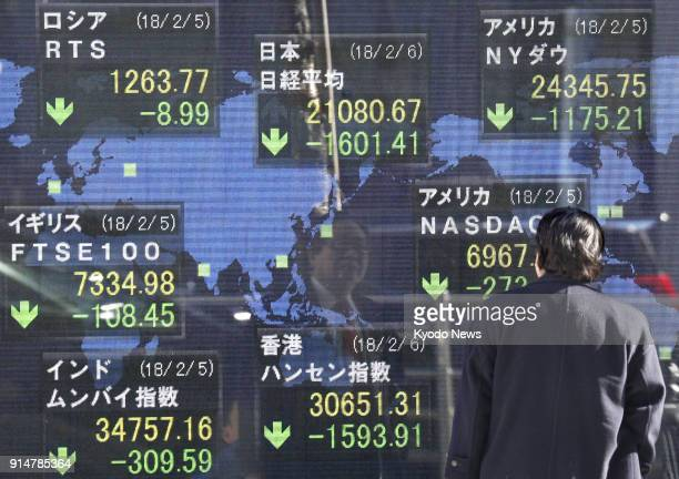 A pedestrian watches a stock price board showing the Nikkei index plunging in Tokyo on Feb 6 2018 ==Kyodo