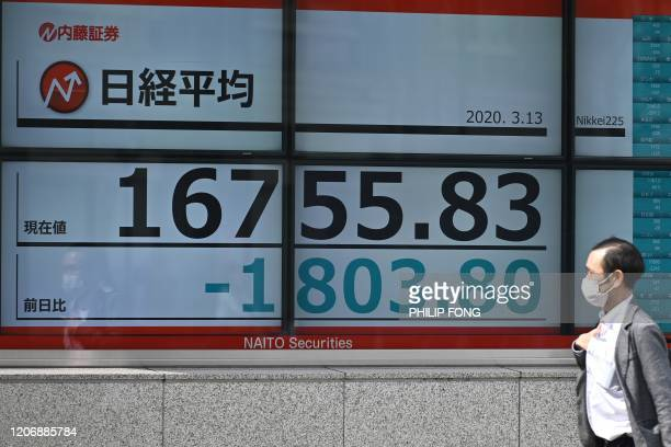A pedestrian wearing a face mask walks past an electric board showing the Nikkei 225 index on the Tokyo Stock Exchange in Tokyo on March 13 2020...