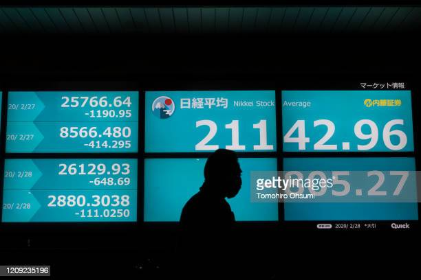 A pedestrian wearing a face mask walks past an electronic board displaying the closing figure of the Nikkei Stock Average on February 28 2020 in...