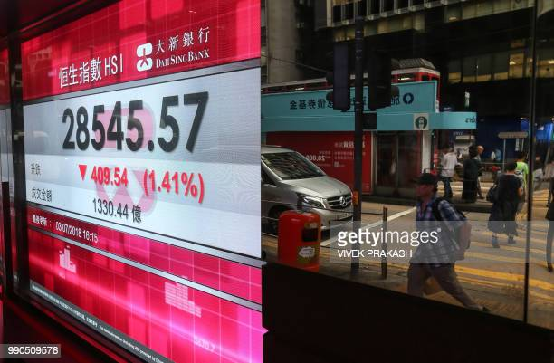 Pedestrians are reflected in a mirror next to a screen showing the closing figures for the Hang Seng Index in the Central district in Hong Kong on...