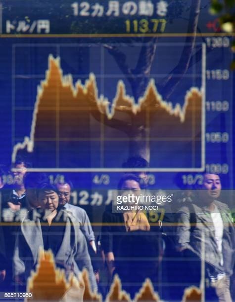 Pedestrians are reflected on a window displaying a chart of 12 months movement of foreign exchange rate against the US dollar in Tokyo on October 23...