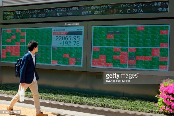 Pedestrians looks at a stock indicator showing share prices of the Tokyo Stock Exchange in Tokyo on May 7 2019 Tokyo's key Nikkei stock index opened...