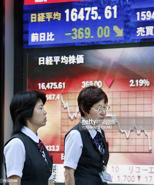 Pedestrians pass before a share prices chart in Tokyo 15 August 2007 Japanese share prices dropped 36900 points to close at 1647561 points at the...