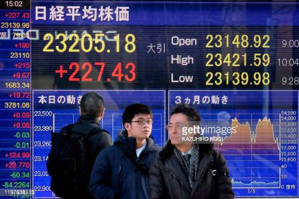 Pedestrians stand in front of an electric quotation board displaying the closing numbers on the Nikkei 225 Index on the Tokyo Stock Exchange in Tokyo...