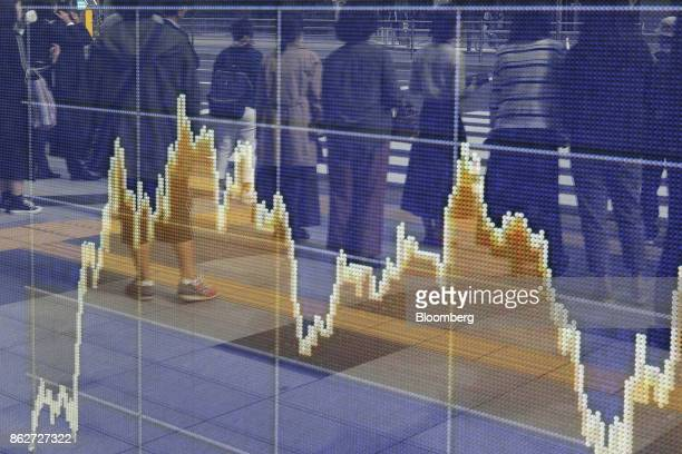Pedestrians waiting to cross a road are reflected in an electronic stock board outside a securities firm in Tokyo Japan on Wednesday Oct 18 2017 As...