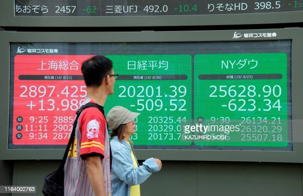 Pedestrians walk in front of an electric quotation board displaying the numbers oF the Nikkei 225 index at the Tokyo Stock Exchange the Shanghai...