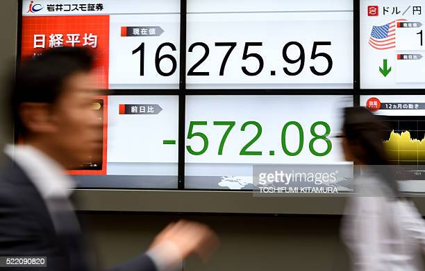 Pedestrians walk in front of an electronic stock indicator at the window of a security company in Tokyo on April 18 2016 The benchmark Nikkei 225...