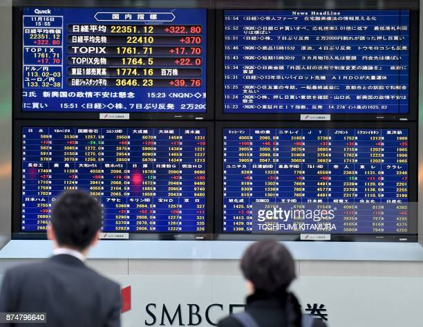 Pedestrians walk in front of an electronic stocks indicator showing the numbers on the Tokyo Stock Exchange in the window of a securities company in...