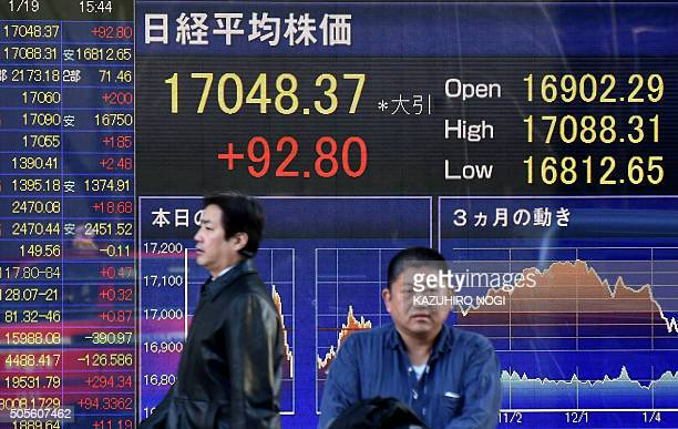 Pedestrians walk past a screen showing movements for the Tokyo Stock Exchange in Tokyo on January 19 2016 Tokyo shares closed 055 percent higher...