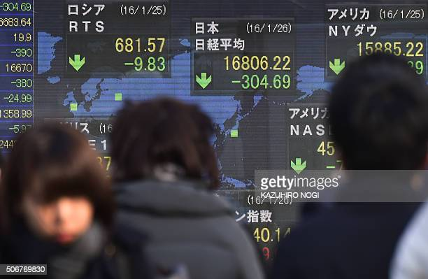 Pedestrians walk past a share prices board displaying movements on the Tokyo Stock Exchange in Tokyo on January 26 2016 Tokyo shares opened sharply...