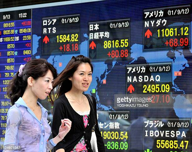 Pedestrians walk past a share prices board in Tokyo on September 13 2011 Japan's stocks rose 8088 points to close at 861655 on the Tokyo Stock...