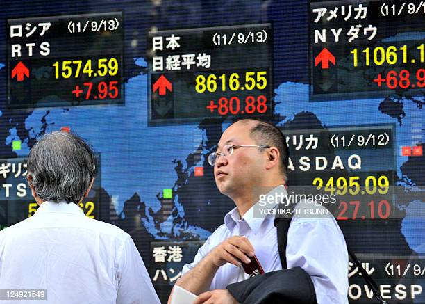 Pedestrians walk past a share prices board in Tokyo on September 13 2011 Japan's stock prices rose 8088 points to close at 861655 at the Tokyo Stock...