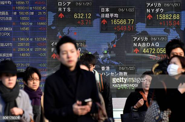 Pedestrians walk past a share prices board showing the numbers from various world stock markets in Tokyo on January 22 2016 Tokyo stocks opened...