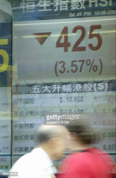 Pedestrians walk past a stock index sign showing the 357 percent decline in the local stock market in Hong Kong 10 May 2004 Hong Kong shares lost 36...