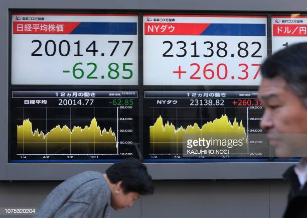 Pedestrians walk past a stock indicator board showing the closing share prices on the Tokyo Stock Exchange and the overnight New York Stock Exchange...