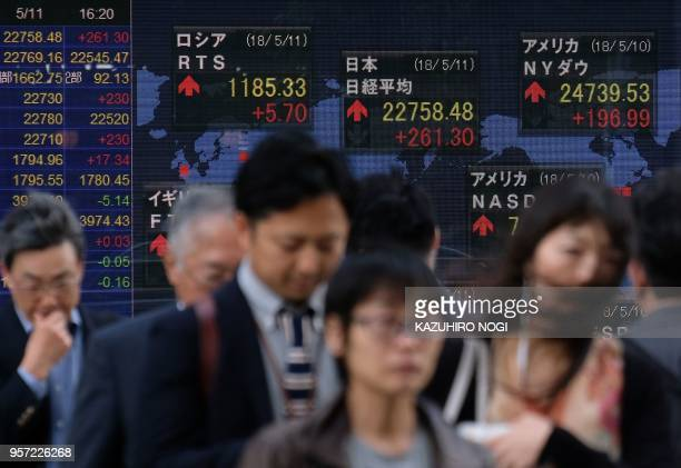 Pedestrians walk past a stock indicator showing share prices of the Tokyo Stock Exchange and other overseas stock markets in Tokyo on May 11 2018...