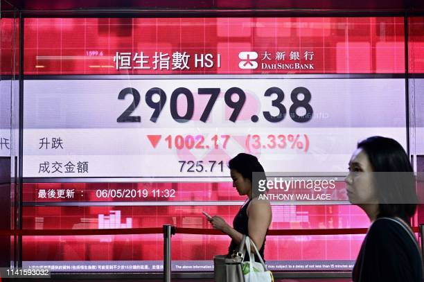 Pedestrians walk past a stocks display board that shows the Hang Seng Index at 2907938 down 333 percent in Hong Kong on May 6 2019 China's key stock...