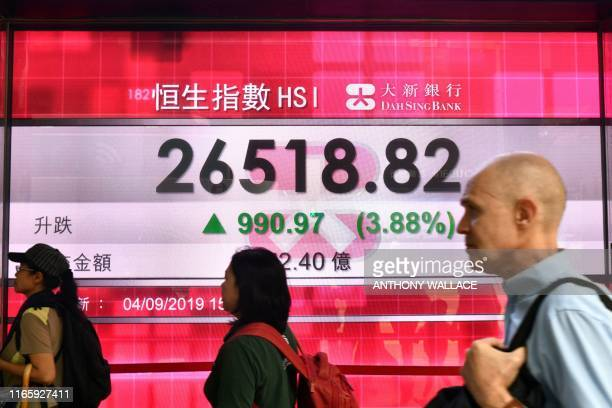 Pedestrians walk past a stocks display panel showing activity of the Hang Seng Index in Hong Kong on September 4 2019 Hong Kong's stock market soared...