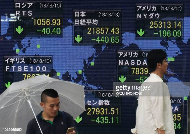 Pedestrians walk past an electoronic board showing share prices on the Tokyo Stock Exchange and the world's major markets in Tokyo on August 13 2018...