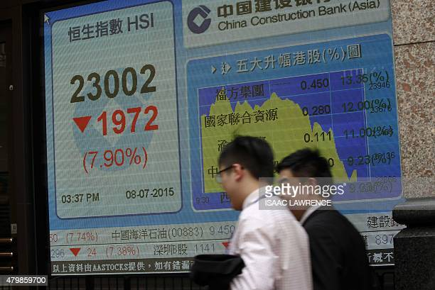 Pedestrians walk past an electronic board showing the Hang Seng Index in Hong Kong on July 8 2015 Hong Kong equities plunged almost six percent July...