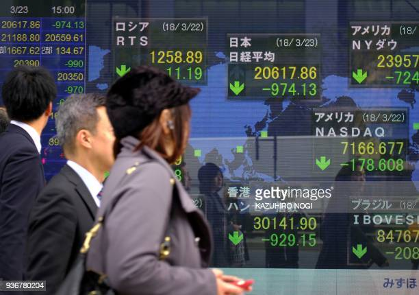 Pedestrians walk past an electronics stock indicator including the closing number of Japan's Tokyo Stock Exchange share price in Tokyo on March 23...