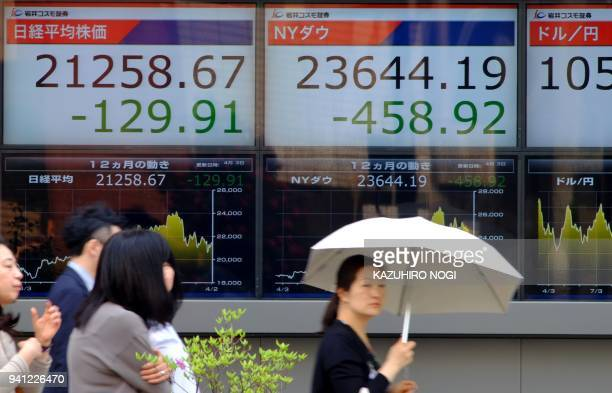 Pedestrians walk past an electronics stock indicator showing share prices on the Tokyo Stock Exchange the New York Dow Jones closing numbers in Tokyo...