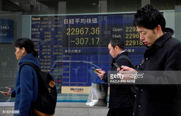 Pedestrians walk past an electronics stock indicator showing the numbers from the Tokyo Stock Exchange in Tokyo on February 5 2018 Tokyo stocks...