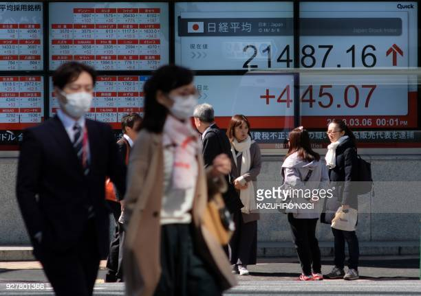 Pedestrians walk past at an electronics stock indicator showing a share prices of the Tokyo Stock Exchange in Tokyo on March 6 2018 Tokyo stocks...