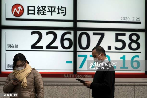 Pedestrians wearing face masks use smartphones in front of a monitor displaying the Nikkei 225 index outside a securities firm on February 25 in...