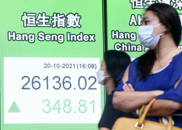 CHN: Hang Seng Index On Wednesday