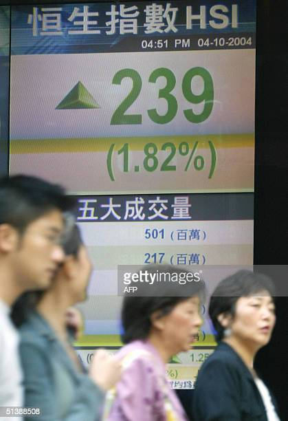 People walk pass a digital screen which shows a result of the Heng Seng Index closed up 23922 points at 1335925 in Hong Kong on 04 October 2004 Hong...