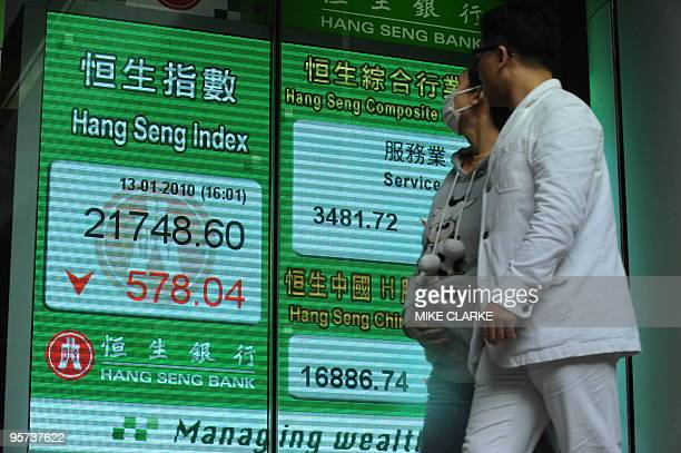 People walk past a board displaying the Hang Seng Index in Hong Kong on January 13 2010 The index shed 57804 points to close the day at 217486 AFP...