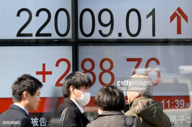 People walk past a stock quotation board flashing the Nikkei 225 key index of the Tokyo Stock Exchange in front of a securities company in Tokyo on...