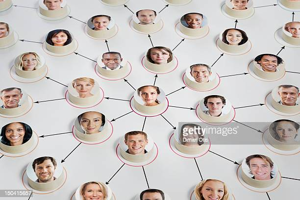 people's faces on discs, radiating scheme diagram - customer engagement stock pictures, royalty-free photos & images