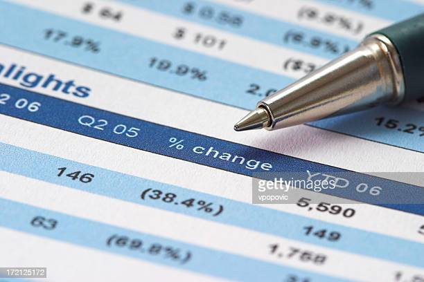 percent of change (financial figures) - mission statement stock photos and pictures