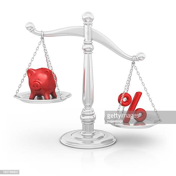 percentage sign and piggy bank on scale