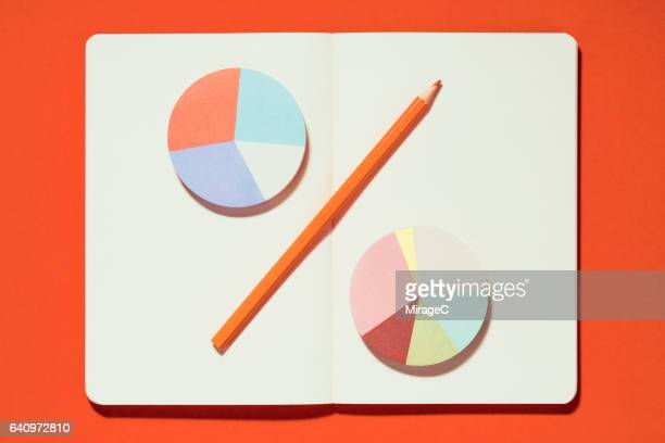 percentage sign consists of pencil and pie chart - comparison stock pictures, royalty-free photos & images