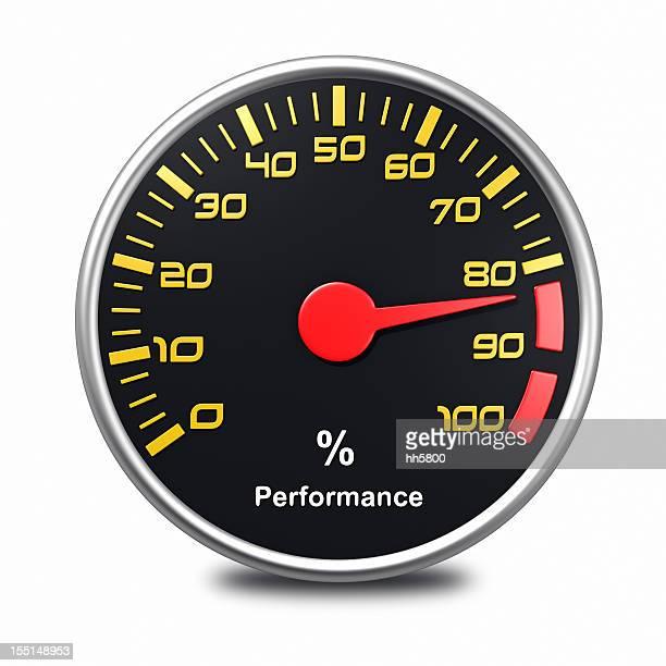 performance meter