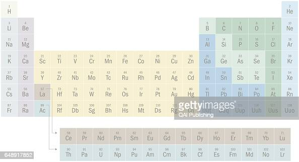 Periodic table of elements pictures getty images urtaz Choice Image