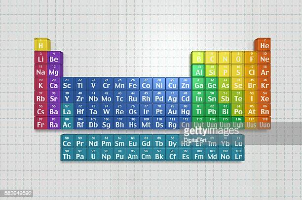 periodic table of the elements - periodic table stock photos and pictures