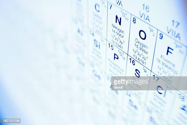 Tableau périodique des éléments Science