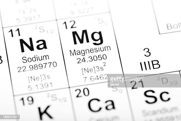 periodic table sodium and magnesium - periodic table stock photos and pictures