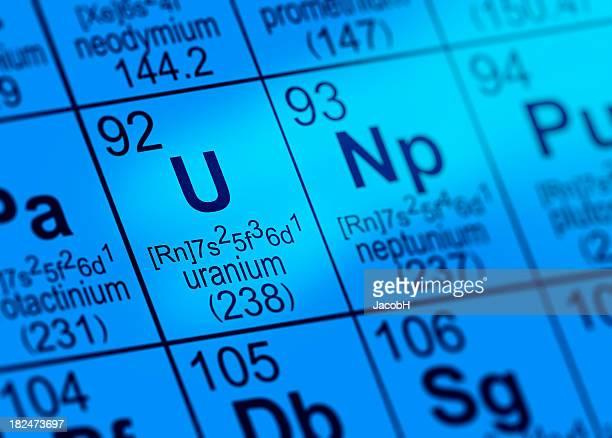 Tableau périodique des éléments Uranium