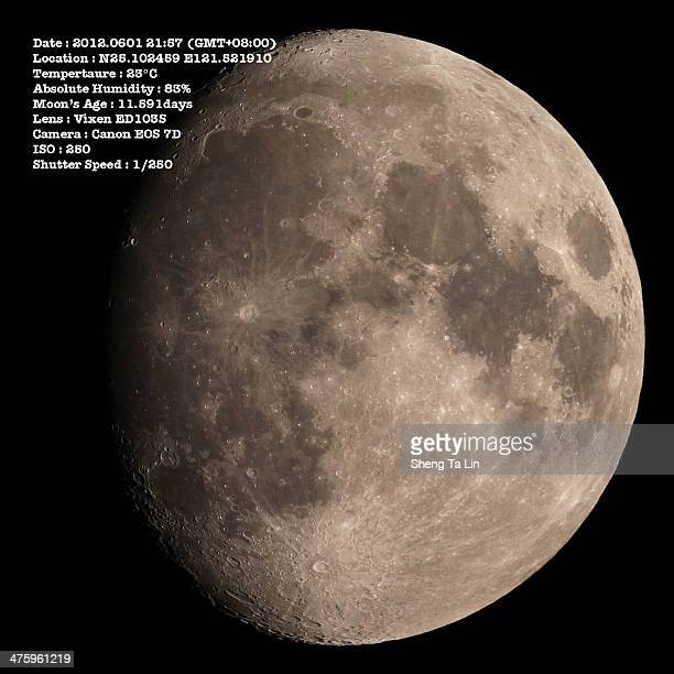 CONTENT] Phase=0396% Illuminated fraction=0898% Age=11707days Distance from the Earth=363834km Angular diameter of the moon=0547degrees Distance from...